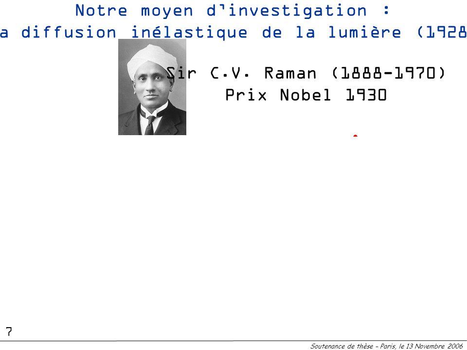Notre moyen dinvestigation : La diffusion inélastique de la lumière (1928) Vibrations du réseau (phonons) Excitations magnétiques (magnons : J) Excita