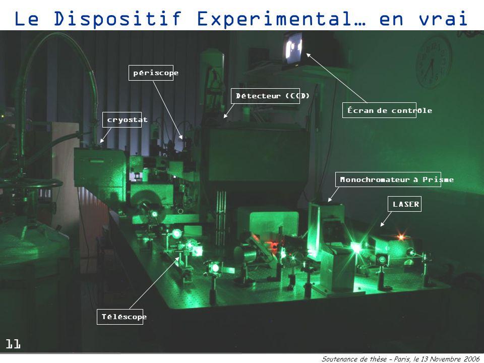 LASER Monochromateur à prisme L1L1 L2L2 D1D1 D2D2 CCD Cryostat L4L4 L3L3 LASER Monochromateur à Prisme Téléscope cryostat Détecteur (CCD) périscope Le