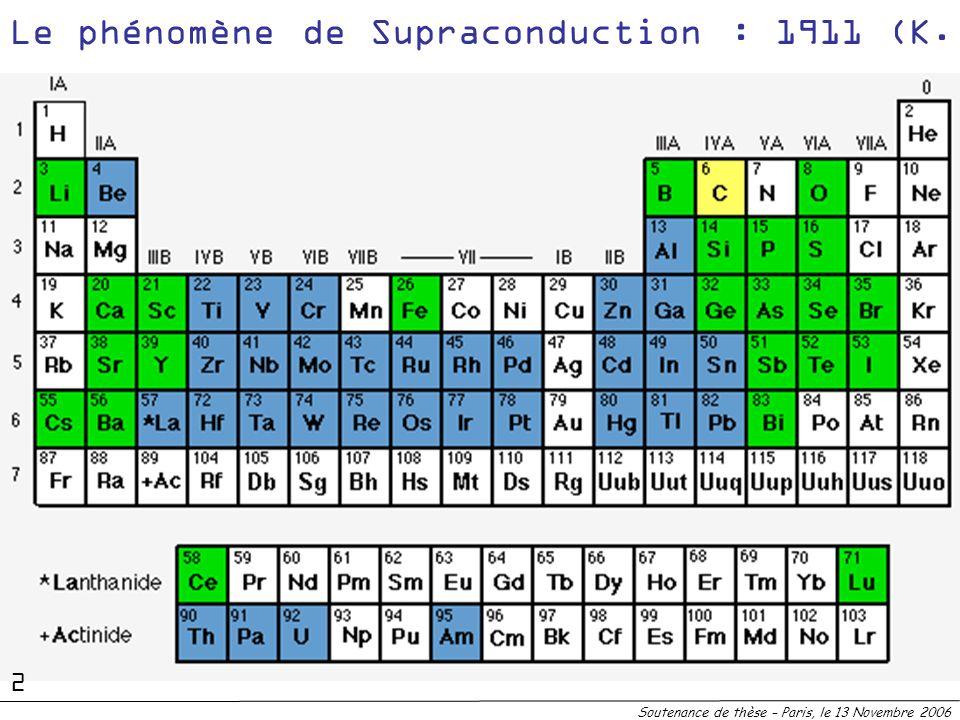 Soutenance de thèse – Paris, le 13 Novembre 2006 Le phénomène de Supraconduction : 1911 (K. Onnes) 2