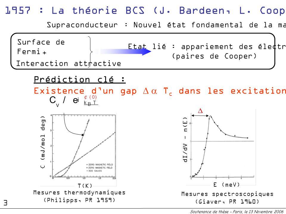 Soutenance de thèse – Paris, le 13 Novembre 2006 1957 : La théorie BCS (J. Bardeen, L. Cooper et R. Schrieffer) Supraconducteur : Nouvel état fondamen