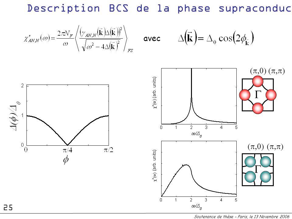Description BCS de la phase supraconductrice avec Soutenance de thèse – Paris, le 13 Novembre 2006 25