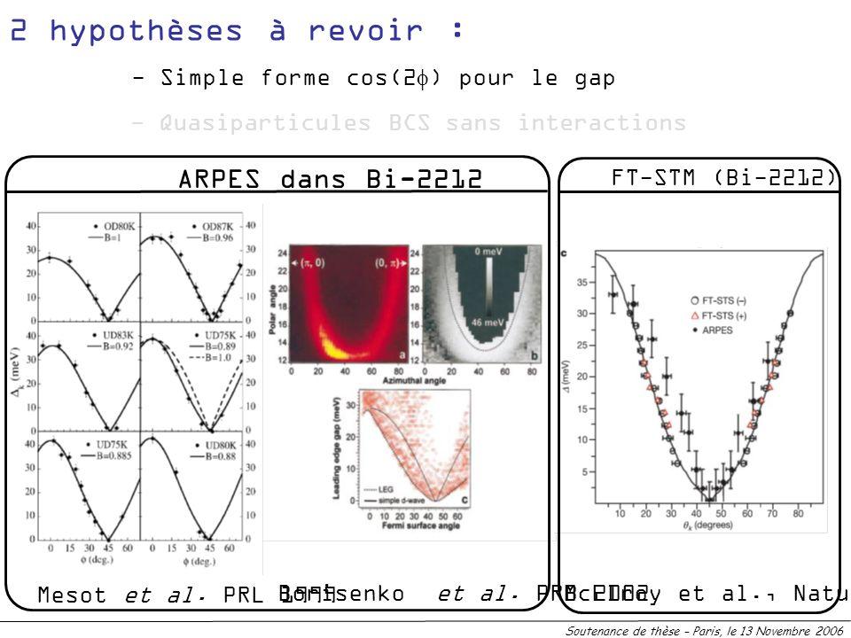 - Quasiparticules BCS sans interactions - Simple forme cos(2 ) pour le gap 2 hypothèses à revoir : Soutenance de thèse – Paris, le 13 Novembre 2006 Me