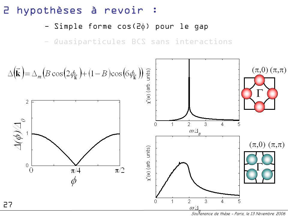- Quasiparticules BCS sans interactions - Simple forme cos(2 ) pour le gap 2 hypothèses à revoir : Soutenance de thèse – Paris, le 13 Novembre 2006 27