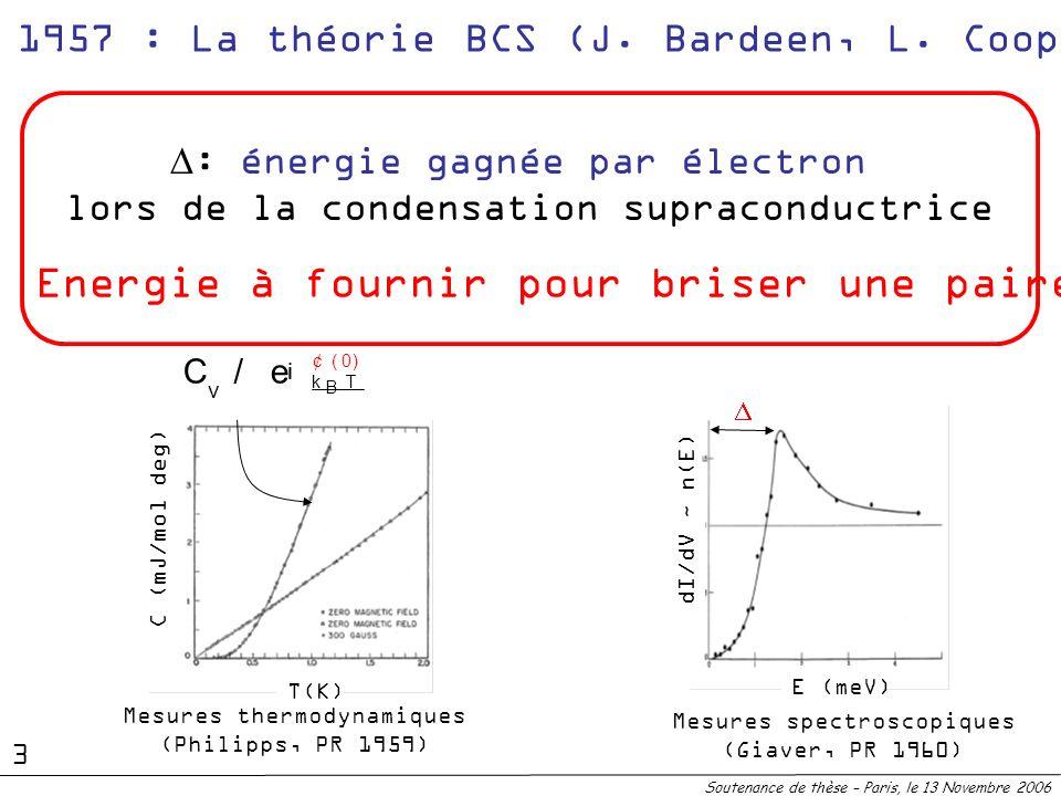 Soutenance de thèse – Paris, le 13 Novembre 2006 1957 : La théorie BCS (J. Bardeen, L. Cooper et R. Schrieffer) : énergie gagnée par électron lors de