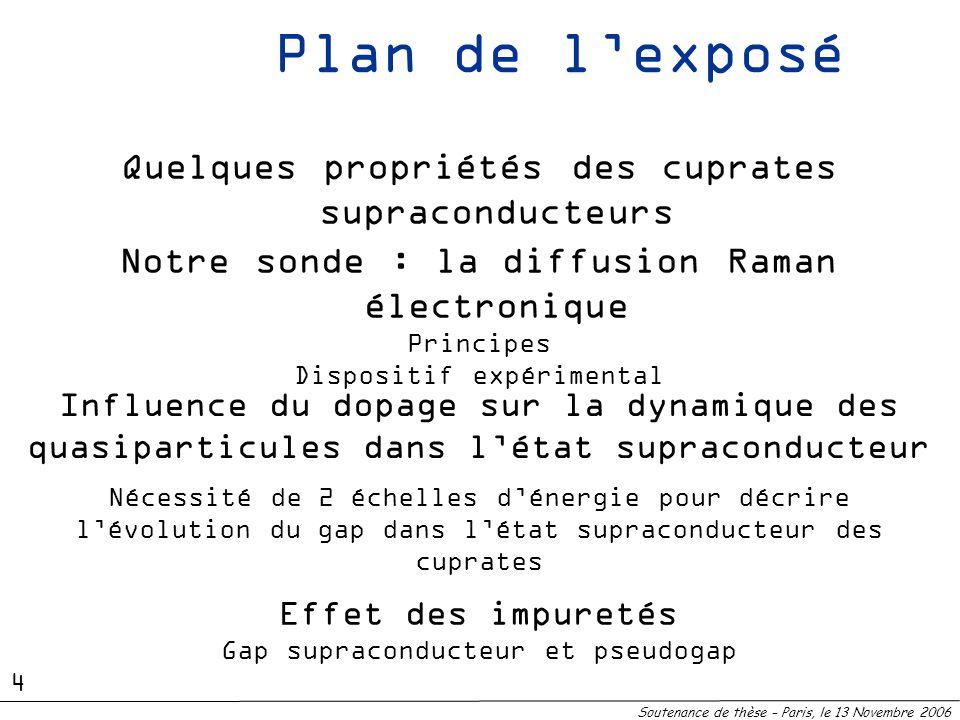 Quelques propriétés des cuprates supraconducteurs Effet des impuretés Gap supraconducteur et pseudogap Influence du dopage sur la dynamique des quasiparticules dans létat supraconducteur Nécessité de 2 échelles dénergie pour décrire lévolution du gap dans létat supraconducteur des cuprates Soutenance de thèse – Paris, le 13 Novembre 2006 Notre sonde : la diffusion Raman électronique Principes Dispositif expérimental 4 Plan de lexposé