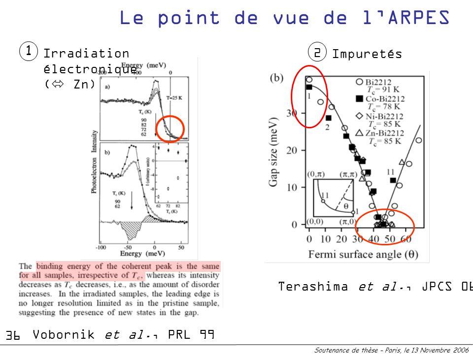 Vobornik et al., PRL 99 Terashima et al., JPCS 06 Le point de vue de lARPES Irradiation électronique ( Zn) 1 Impuretés 2 Soutenance de thèse – Paris,