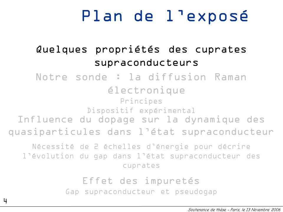 Cuprates – Généralités Soutenance de thèse – Paris, le 13 Novembre 2006 Empilements de plans CuO 2 Modification de la densité de porteurs de charge au sein des plans CuO 2 = DOPAGE Insertions (ex.