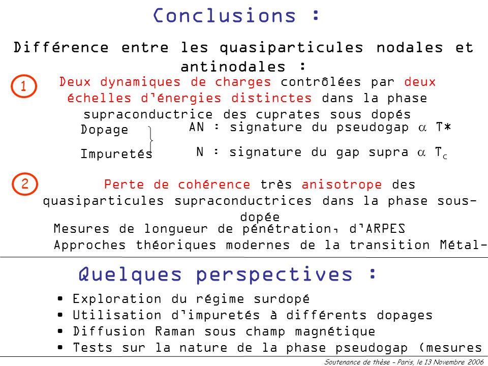 Conclusions : Différence entre les quasiparticules nodales et antinodales : Perte de cohérence très anisotrope des quasiparticules supraconductrices d