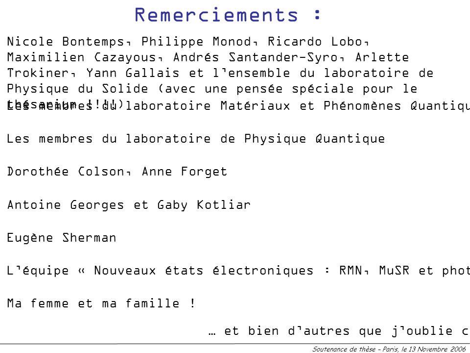 Soutenance de thèse – Paris, le 13 Novembre 2006 Remerciements : Dorothée Colson, Anne Forget Nicole Bontemps, Philippe Monod, Ricardo Lobo, Maximilie