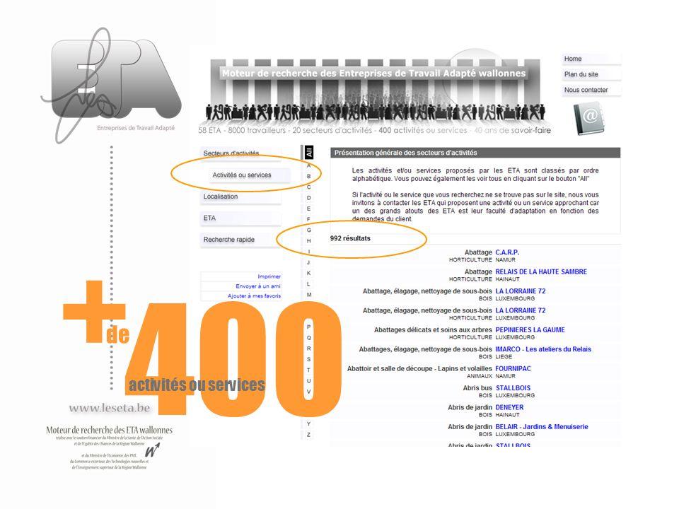 Chaque module de recherche du site vous conduit à la fiche individuelle de l ETA celle-ci contient coordonnées et activités et/ou services de lentreprise de travail adapté ainsi qu un lien vers son site Internet