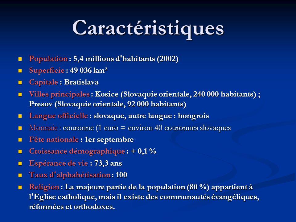 Caractéristiques Population : 5,4 millions d'habitants (2002) Population : 5,4 millions d'habitants (2002) Superficie : 49 036 km² Superficie : 49 036