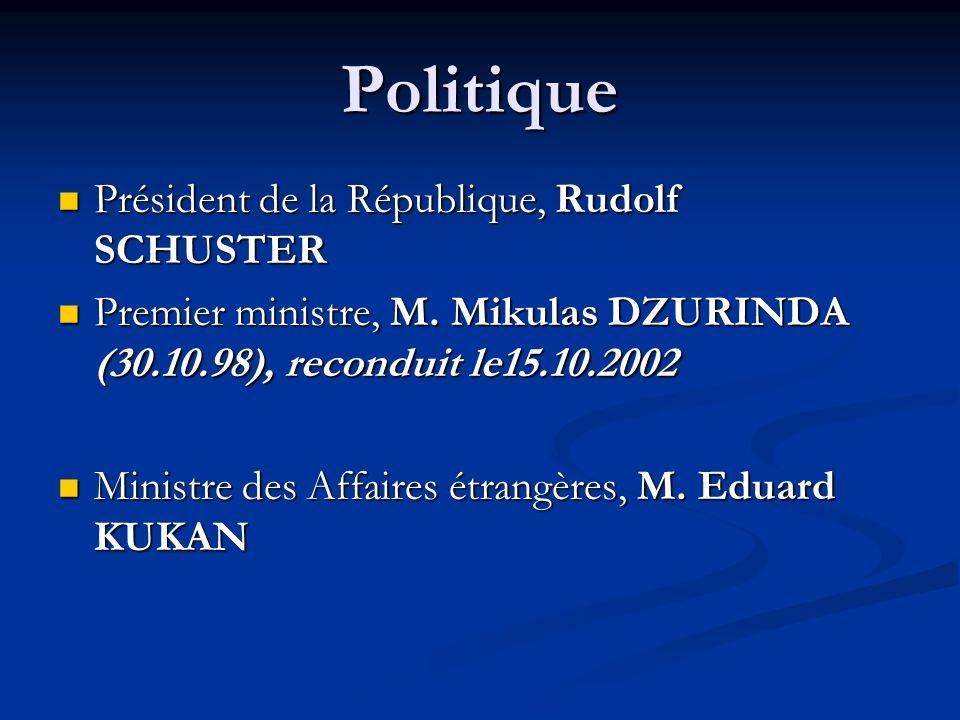 Politique Président de la République, Rudolf SCHUSTER Président de la République, Rudolf SCHUSTER Premier ministre, M. Mikulas DZURINDA (30.10.98), re