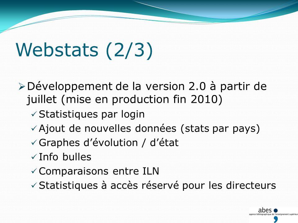Webstats (2/3) Développement de la version 2.0 à partir de juillet (mise en production fin 2010) Statistiques par login Ajout de nouvelles données (stats par pays) Graphes dévolution / détat Info bulles Comparaisons entre ILN Statistiques à accès réservé pour les directeurs