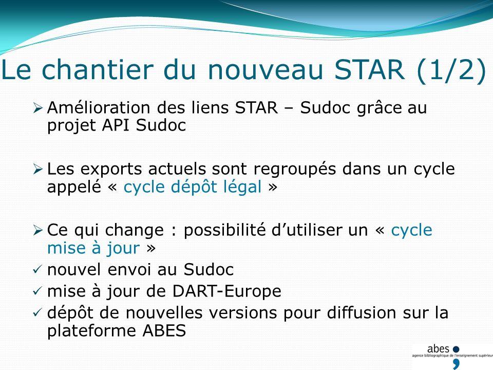 Le chantier du nouveau STAR (1/2) Amélioration des liens STAR – Sudoc grâce au projet API Sudoc Les exports actuels sont regroupés dans un cycle appelé « cycle dépôt légal » Ce qui change : possibilité dutiliser un « cycle mise à jour » nouvel envoi au Sudoc mise à jour de DART-Europe dépôt de nouvelles versions pour diffusion sur la plateforme ABES