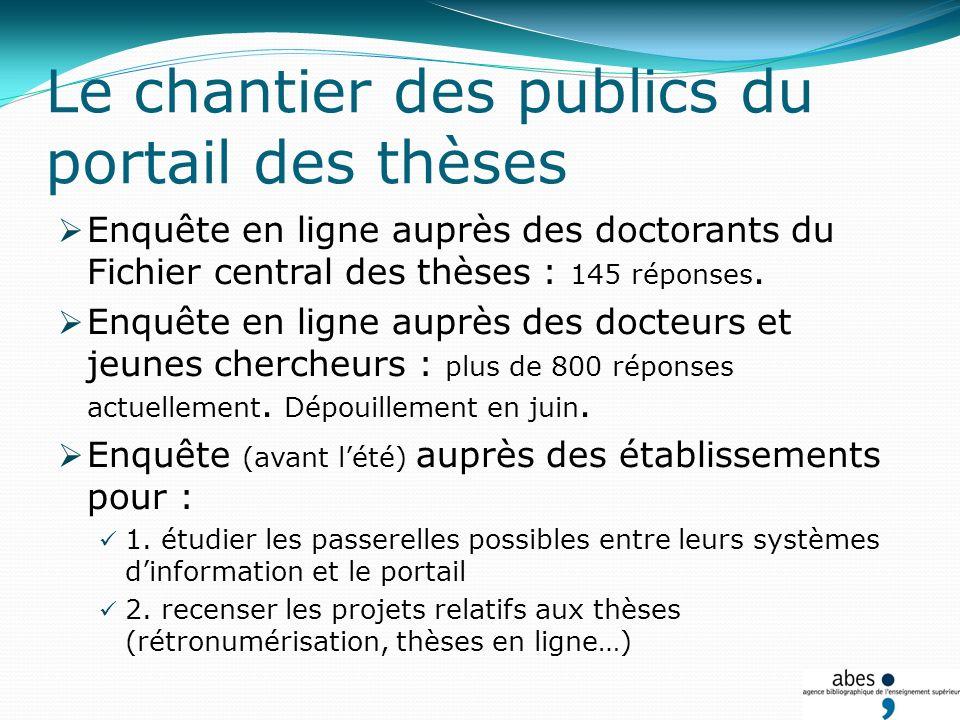 Le chantier des publics du portail des thèses Enquête en ligne auprès des doctorants du Fichier central des thèses : 145 réponses.