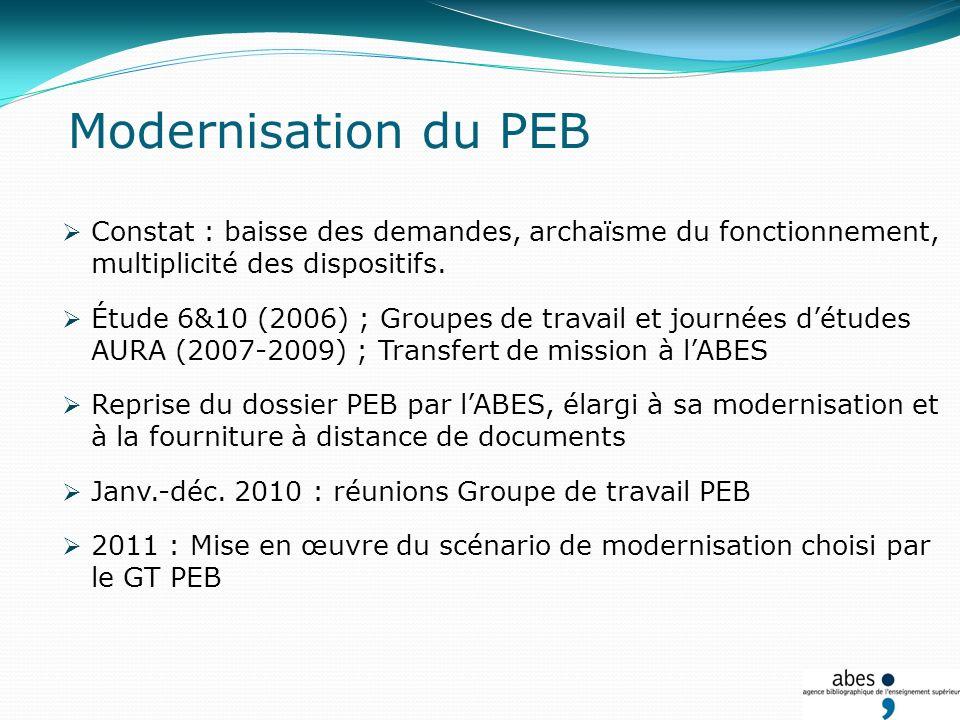 Modernisation du PEB Constat : baisse des demandes, archaïsme du fonctionnement, multiplicité des dispositifs.