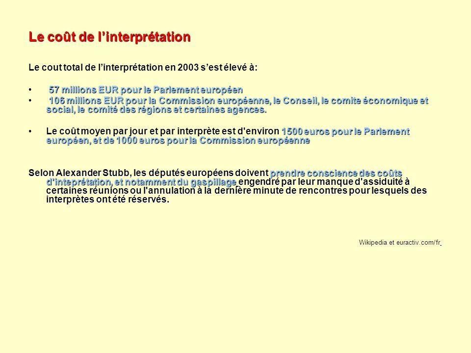 Le coût de linterprétation Le cout total de linterprétation en 2003 sest élevé à: 57 millions EUR pour le Parlement européen 106 millions EUR pour la