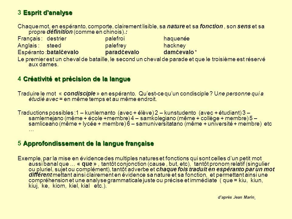 Esprit d'analyse 3 Esprit d'analyse Chaque mot, en espéranto, comporte, clairement lisible, sa nature et sa fonction, son sens et sa propre définition