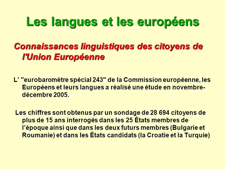 Connaissances linguistiques des citoyens de l'Union Européenne L
