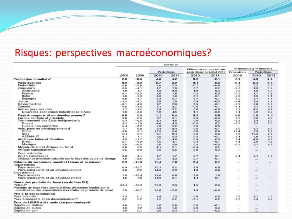 Risques: perspectives macroéconomiques?