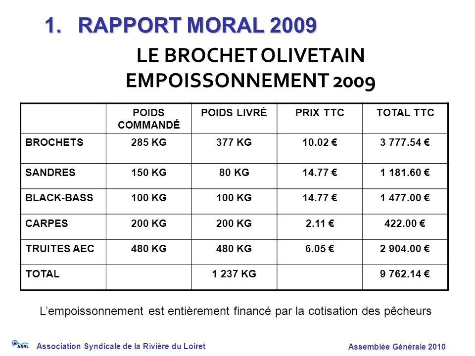 Association Syndicale de la Rivière du Loiret Assemblée Générale 2010 LE BROCHET OLIVETAIN EMPOISSONNEMENT 2009 1. RAPPORT MORAL 2009 POIDS COMMANDÉ P