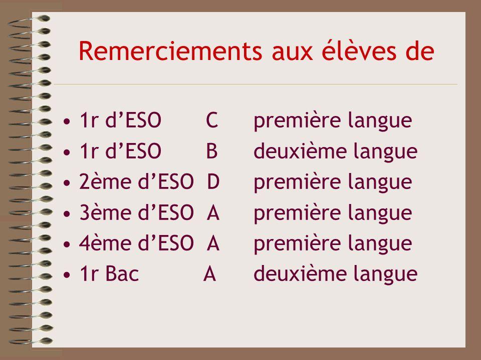 Remerciements aux élèves de 1r dESO Cpremière langue 1r dESO B deuxième langue 2ème dESO Dpremière langue 3ème dESO Apremière langue 4ème dESO Apremiè