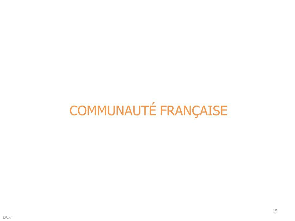 15 EK/XF COMMUNAUTÉ FRANÇAISE