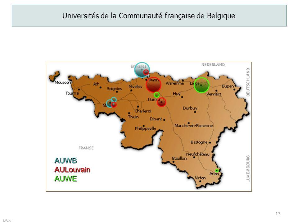 17 EK/XF Universités de la Communauté française de Belgique AUWBAULouvainAUWE