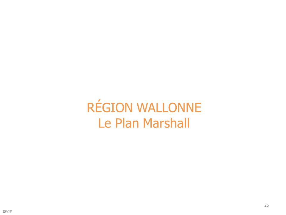 25 EK/XF RÉGION WALLONNE Le Plan Marshall