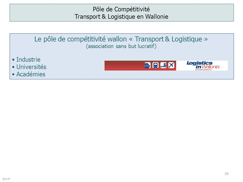 30 EK/XF Pôle de Compétitivité Transport & Logistique en Wallonie Le pôle de compétitivité wallon « Transport & Logistique » (association sans but lucratif) Industrie Universités Académies