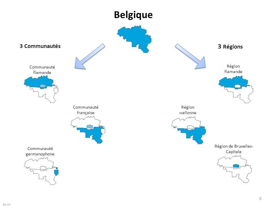 6 EK/XF Belgique 3 Communautés 3 Régions Communauté flamande Communauté française Communauté germanophone Région flamande Région wallonne Région de Bruxelles- Capitale
