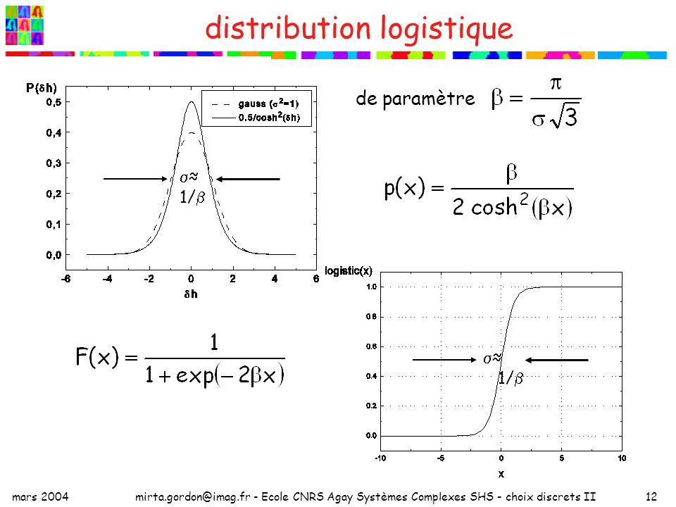 mars 2004mirta.gordon@imag.fr - Ecole CNRS Agay Systèmes Complexes SHS - choix discrets II12 distribution logistique 1/ de paramètre