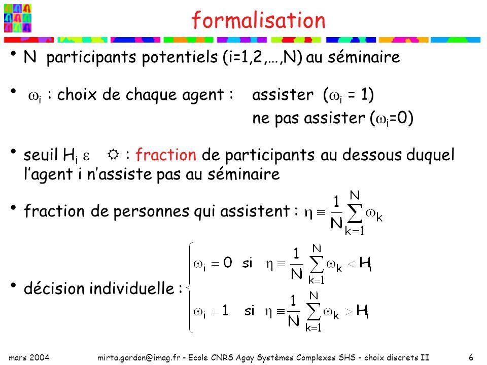 mars 2004mirta.gordon@imag.fr - Ecole CNRS Agay Systèmes Complexes SHS - choix discrets II6 formalisation N participants potentiels (i=1,2,…,N) au séminaire i : choix de chaque agent :assister ( i = 1) ne pas assister ( i =0) seuil H i R : fraction de participants au dessous duquel lagent i nassiste pas au séminaire fraction de personnes qui assistent : décision individuelle :