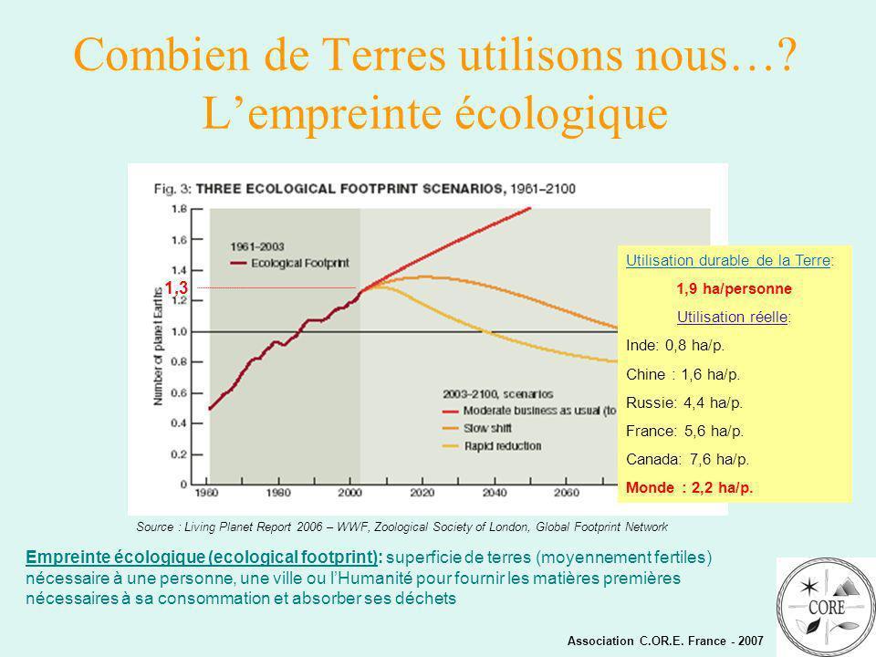 Association C.OR.E.France - 2007 Combien de Terres utilisons nous….
