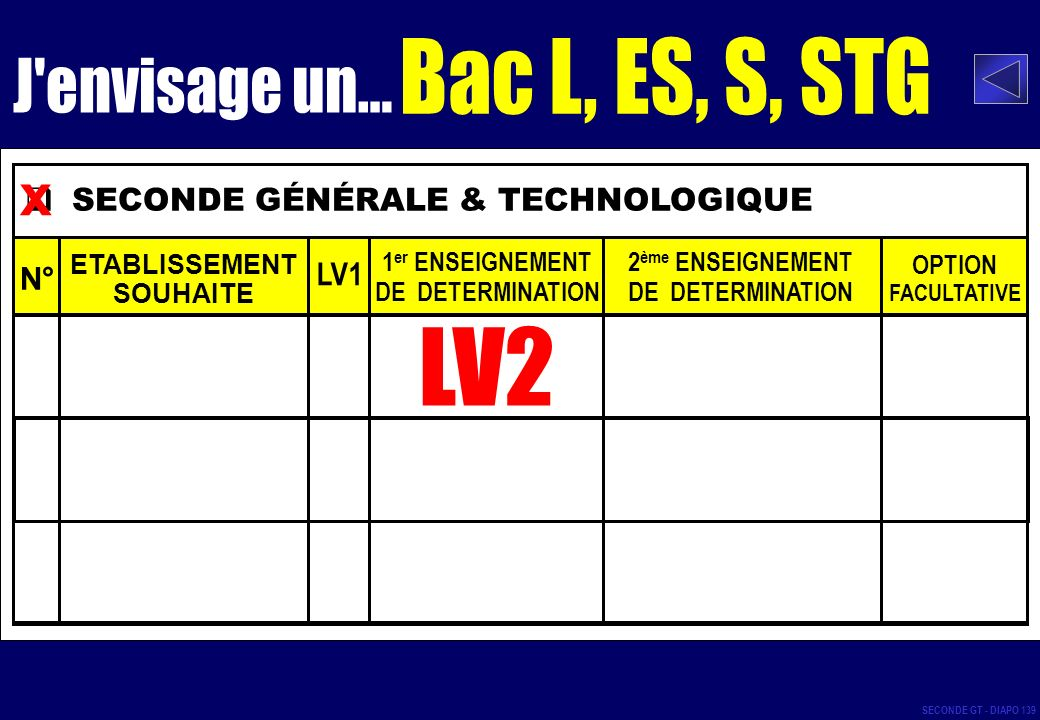 SECONDE GÉNÉRALE & TECHNOLOGIQUE N° ETABLISSEMENT SOUHAITE LV1 1 er ENSEIGNEMENT DE DETERMINATION 2 ème ENSEIGNEMENT DE DETERMINATION OPTION FACULTATIVE LV2 x SECONDE GT - DIAPO 139