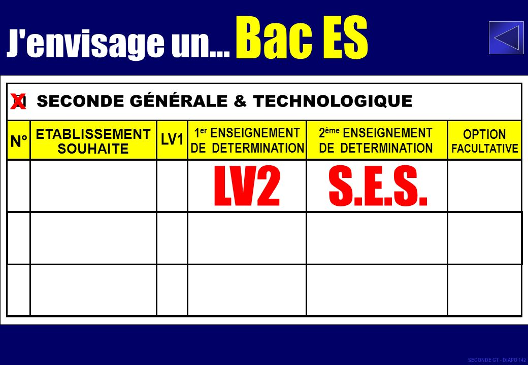 SECONDE GÉNÉRALE & TECHNOLOGIQUE N° ETABLISSEMENT SOUHAITE LV1 1 er ENSEIGNEMENT DE DETERMINATION 2 ème ENSEIGNEMENT DE DETERMINATION OPTION FACULTATIVE LV2 x SECONDE GT - DIAPO 142 S.E.S.