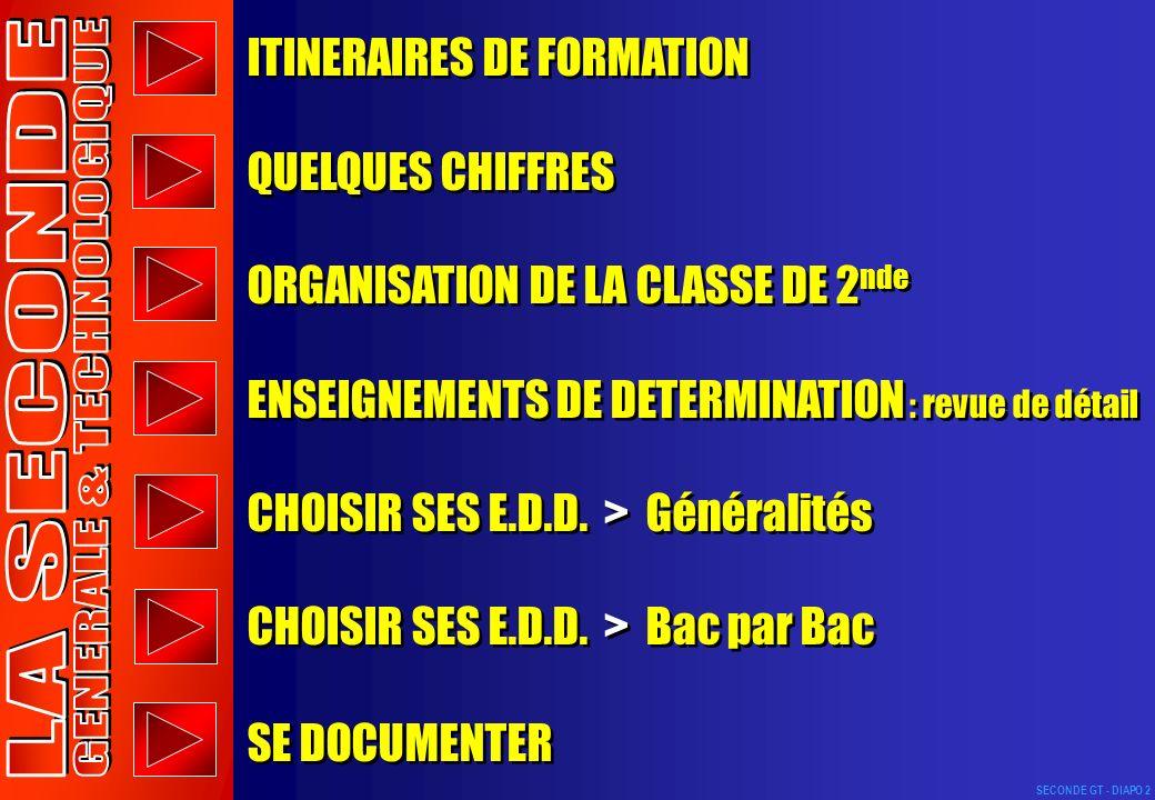 Les choix pour la seconde, ONISEP PICARDIE, février 2004 Objectifs n° 4, ONISEP AUVERGNE, mai 2004 Programme de loption B.L.P., Ministère de léducation nationale, ministère de la recherche http://www.educnet.education.fr/bio/procomm/problp.htm Sources SECONDE GT - DIAPO 103
