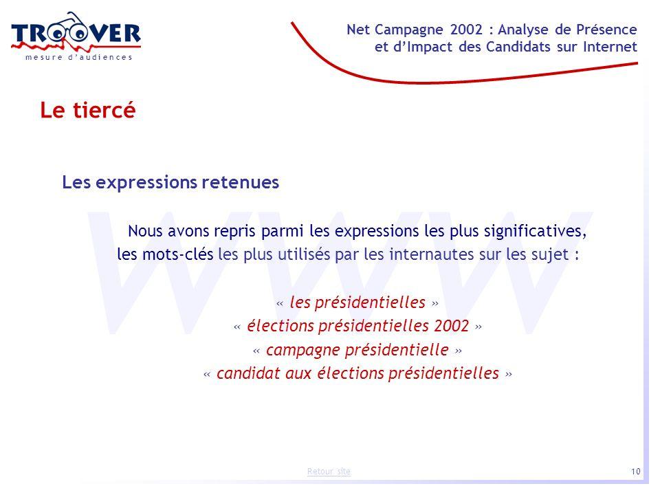 10 Net Campagne 2002 : Analyse de Présence et dImpact des Candidats sur Internet m e s u r e d a u d i e n c e s Retour site www Les expressions reten