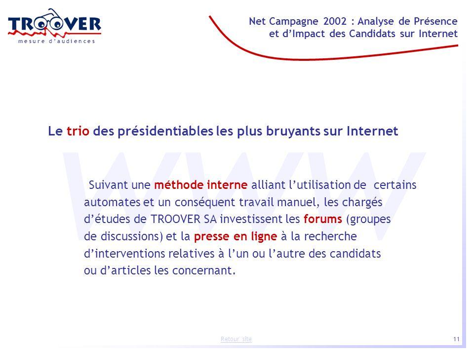11 Net Campagne 2002 : Analyse de Présence et dImpact des Candidats sur Internet m e s u r e d a u d i e n c e s Retour site www Le trio des président