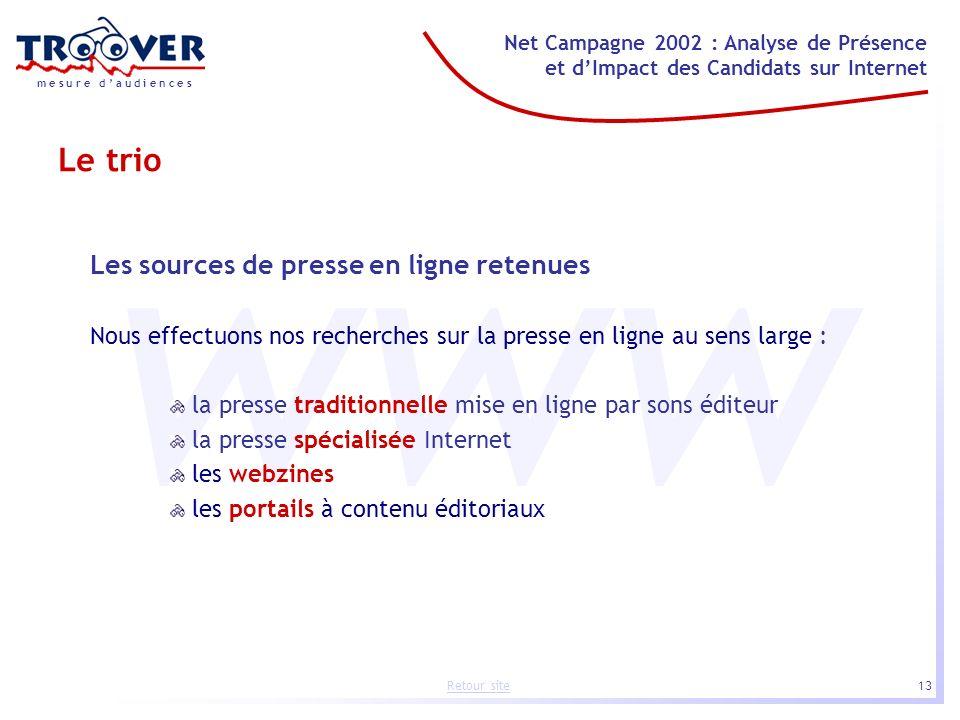 13 Net Campagne 2002 : Analyse de Présence et dImpact des Candidats sur Internet m e s u r e d a u d i e n c e s Retour site www Les sources de presse