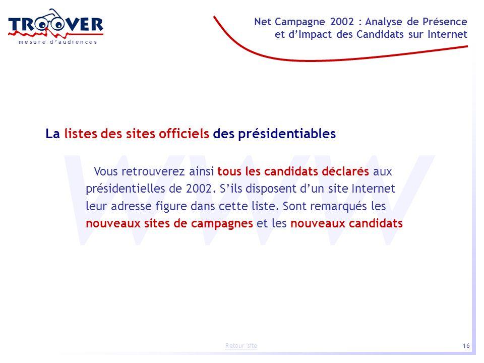 16 Net Campagne 2002 : Analyse de Présence et dImpact des Candidats sur Internet m e s u r e d a u d i e n c e s Retour site www La listes des sites o