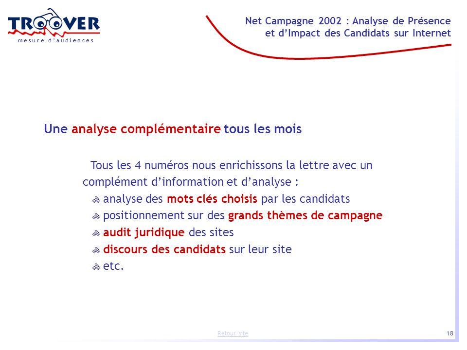 18 Net Campagne 2002 : Analyse de Présence et dImpact des Candidats sur Internet m e s u r e d a u d i e n c e s Retour site Une analyse complémentair