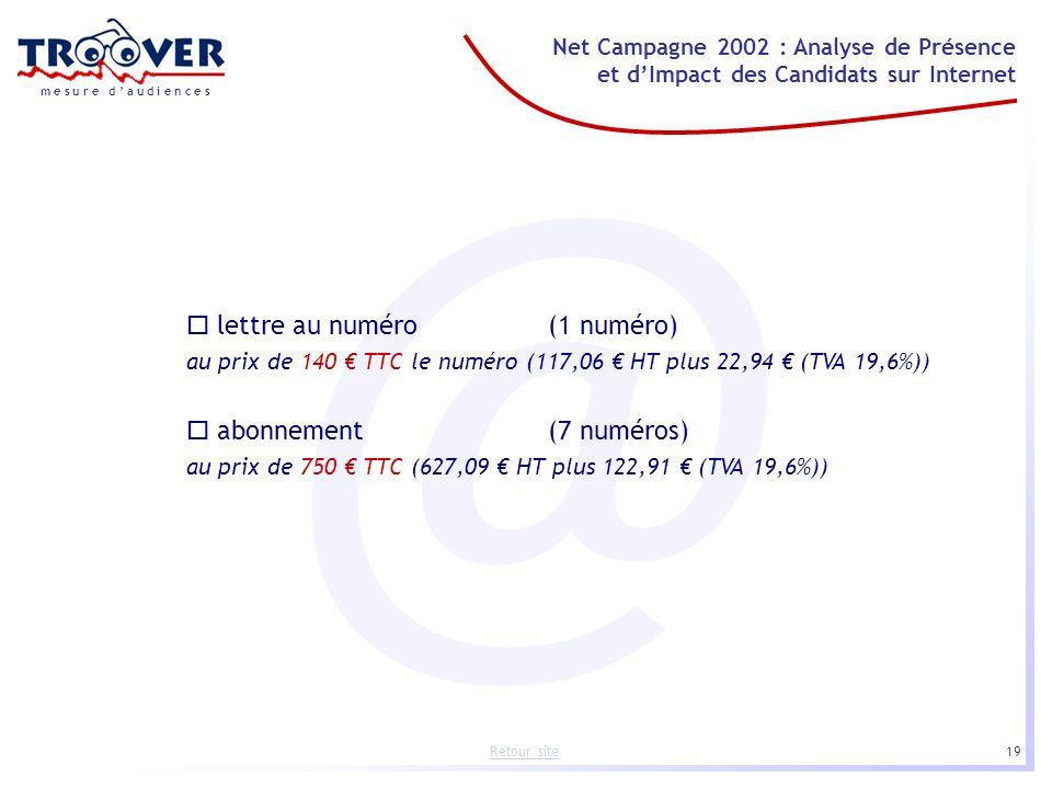 19 Net Campagne 2002 : Analyse de Présence et dImpact des Candidats sur Internet m e s u r e d a u d i e n c e s Retour site @ lettre au numéro (1 num