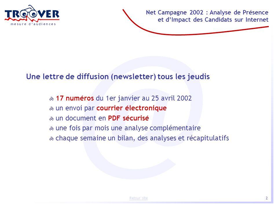 2 Net Campagne 2002 : Analyse de Présence et dImpact des Candidats sur Internet m e s u r e d a u d i e n c e s Retour site @ Une lettre de diffusion
