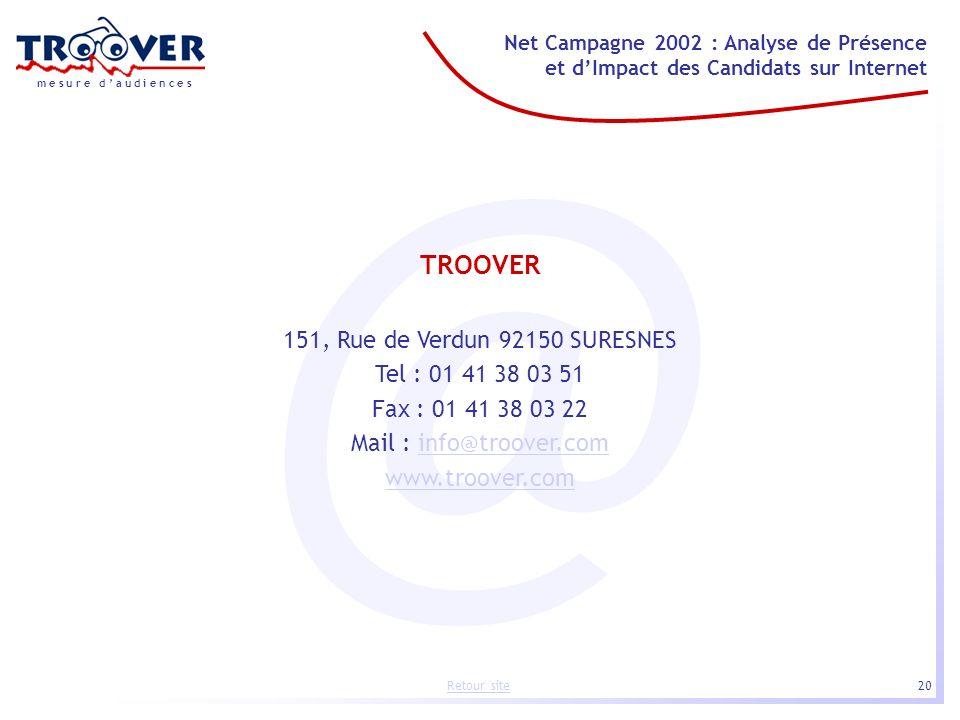 20 Net Campagne 2002 : Analyse de Présence et dImpact des Candidats sur Internet m e s u r e d a u d i e n c e s Retour site @ TROOVER 151, Rue de Ver