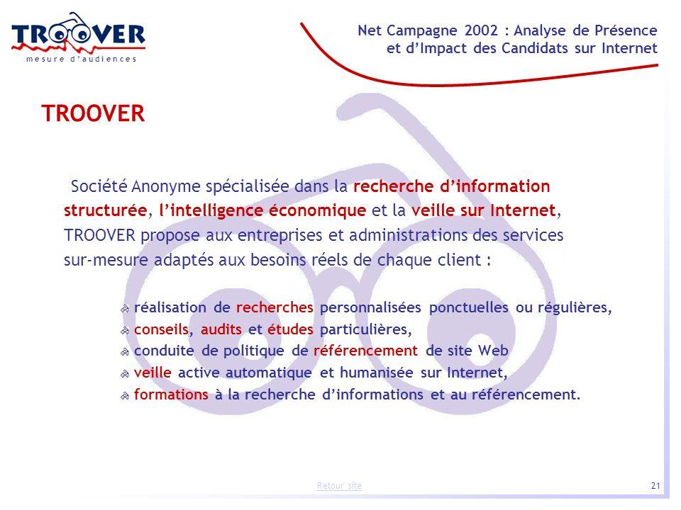 21 Net Campagne 2002 : Analyse de Présence et dImpact des Candidats sur Internet m e s u r e d a u d i e n c e s Retour site Société Anonyme spécialis
