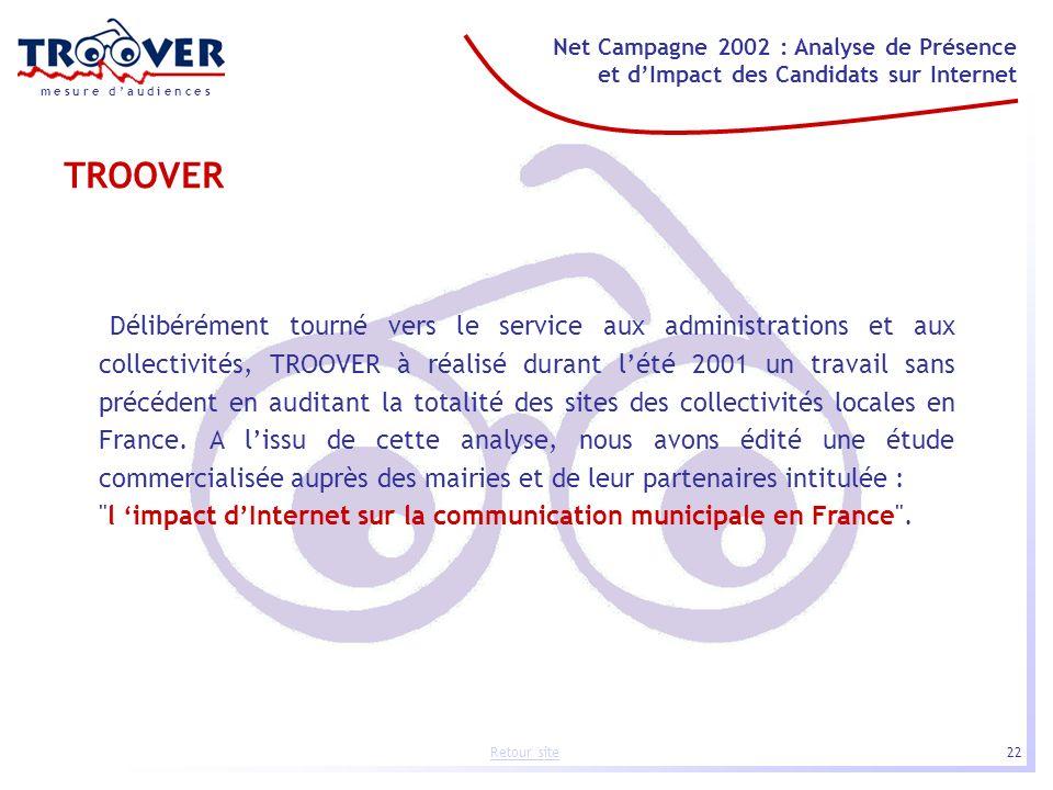22 Net Campagne 2002 : Analyse de Présence et dImpact des Candidats sur Internet m e s u r e d a u d i e n c e s Retour site Délibérément tourné vers