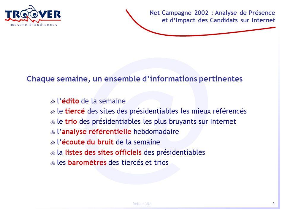 3 Net Campagne 2002 : Analyse de Présence et dImpact des Candidats sur Internet m e s u r e d a u d i e n c e s Retour site @ Chaque semaine, un ensem