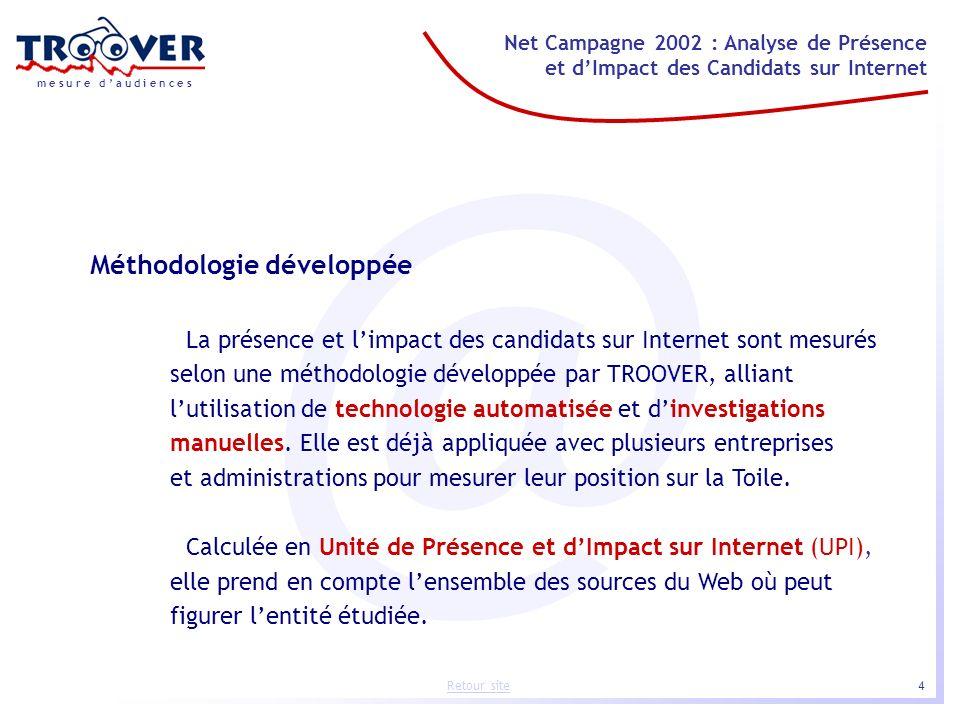 4 Net Campagne 2002 : Analyse de Présence et dImpact des Candidats sur Internet m e s u r e d a u d i e n c e s Retour site @ Méthodologie développée