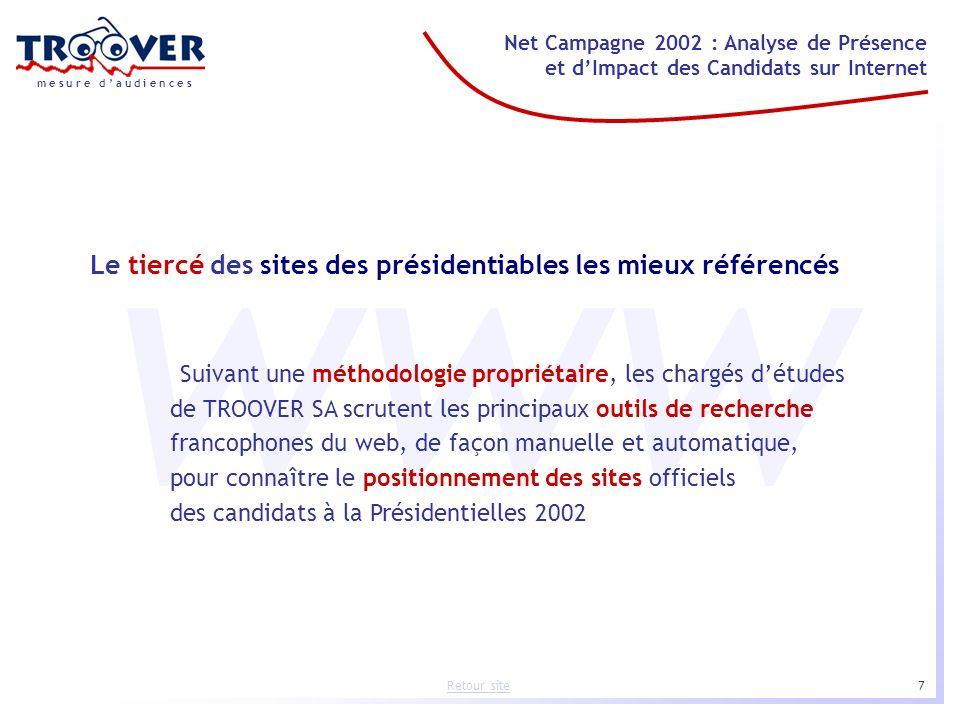 7 Net Campagne 2002 : Analyse de Présence et dImpact des Candidats sur Internet m e s u r e d a u d i e n c e s Retour site www Le tiercé des sites de